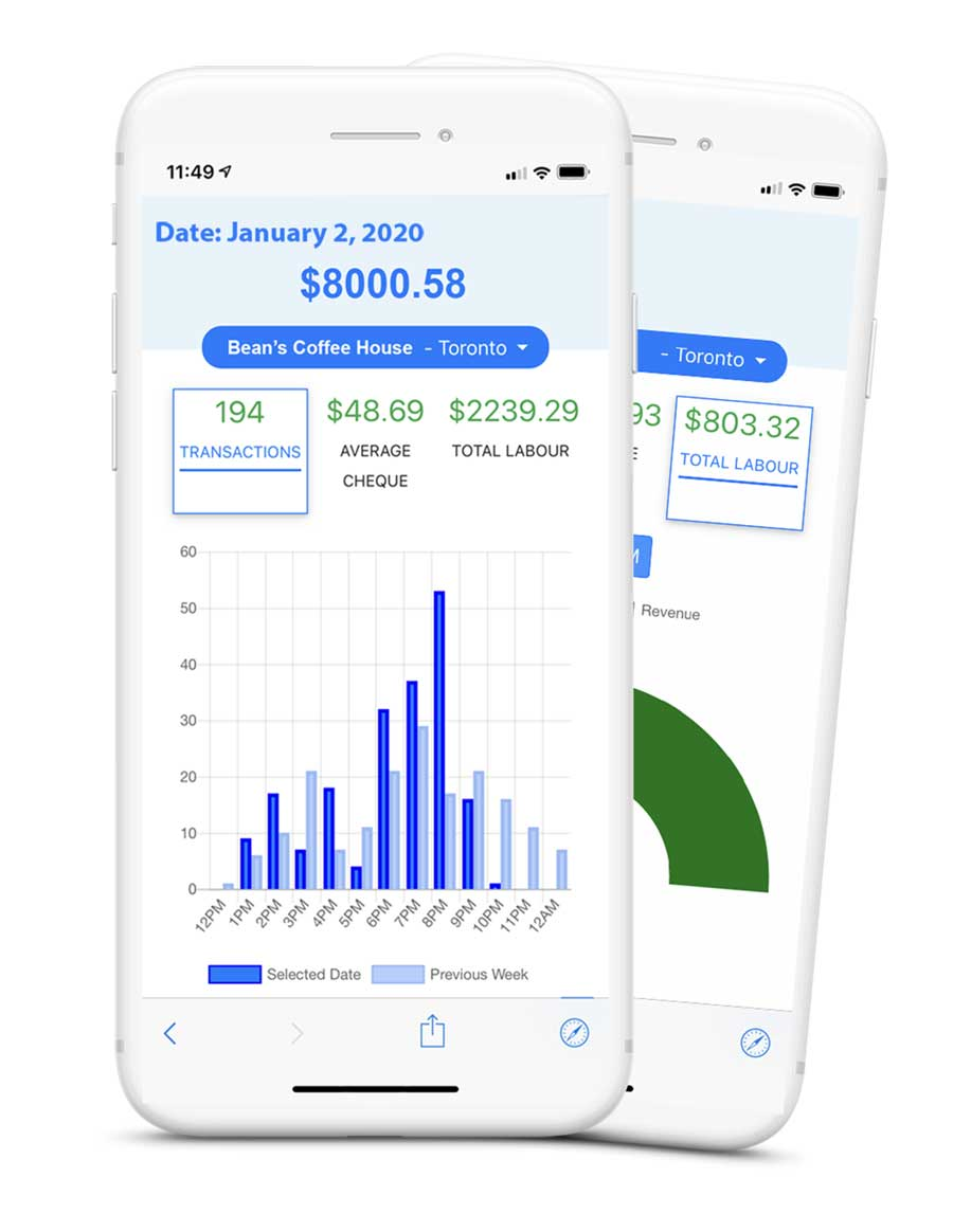 sales and reporting dashboard on smartphone